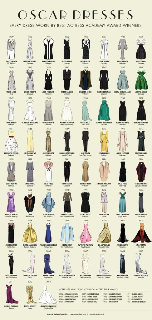 hi-res oscar dresses1390x2920